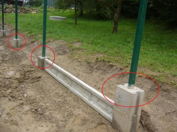 Poważne Fundament pod ogrodzenie - Ogrodzenia, podjazdy - otoczenie domu TG88